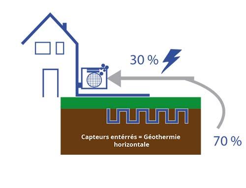chauffage-greiner-energie-geothermie